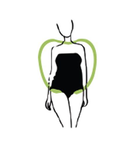 body type, apple shape