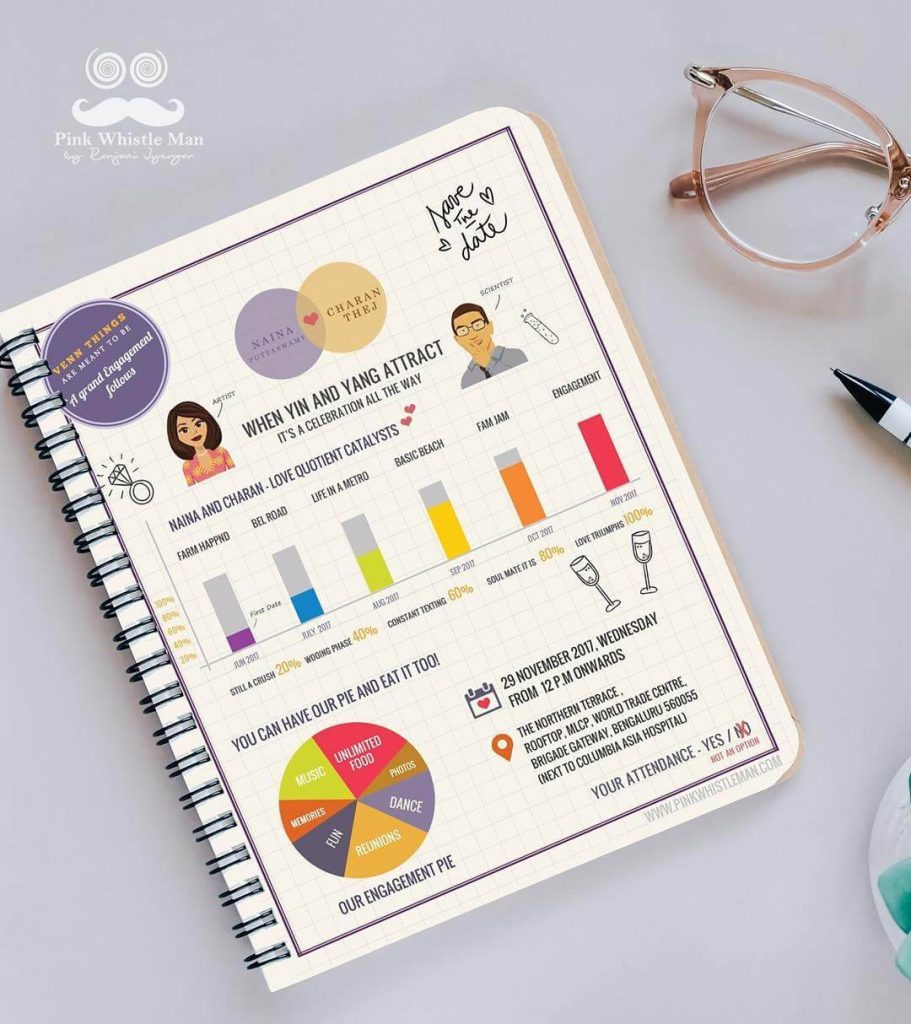 Infographic Wedding Invite